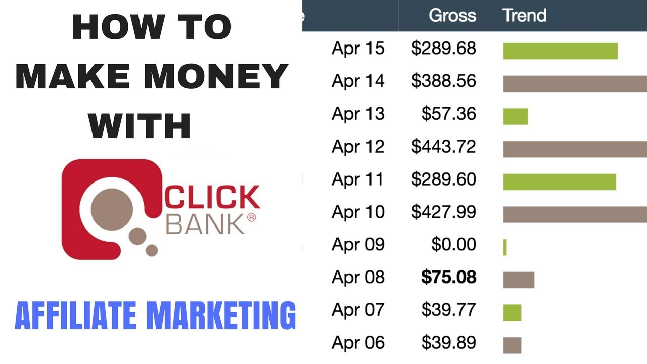 How to Make Money With Clickbank Affiliate Marketing (The REAL Secret)