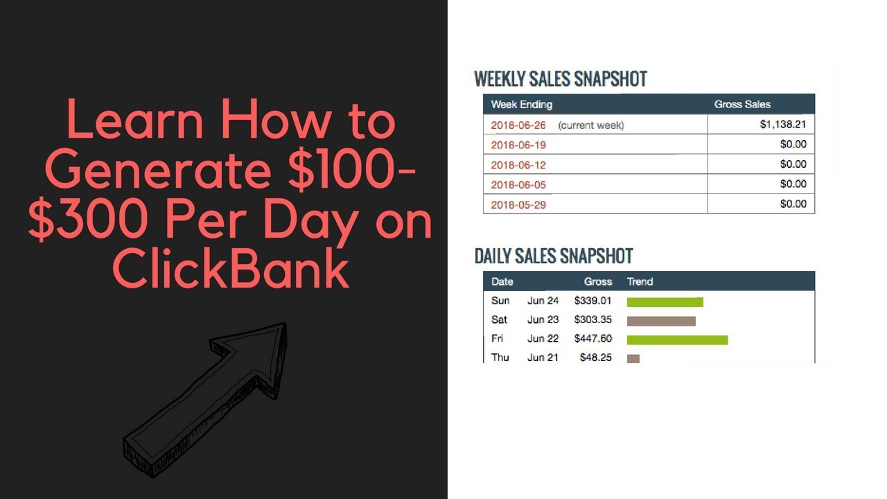ClickBank For Beginners 2018- How to Make $100-$300 Per Day with ClickBank|ClickBank Case Study